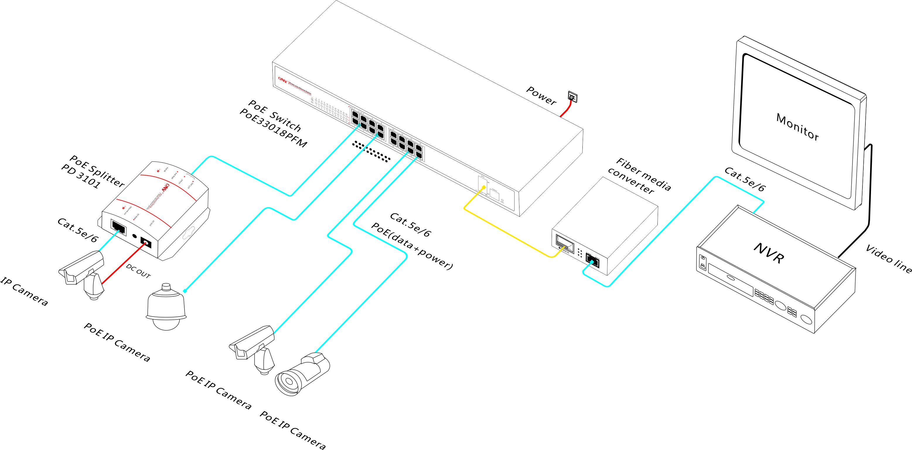 onv-poe33018pfm poe switch 16 port gigabit